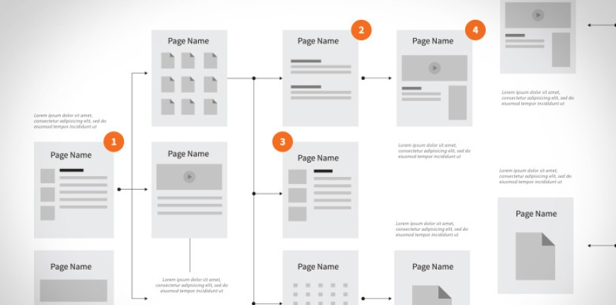 Information architecture and prototyping